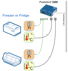P2-3266_app2_freezer_temperature